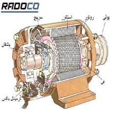 اجزا الکتروموتور