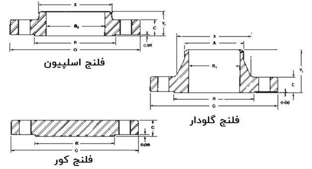 جدول مشخصات فلنج