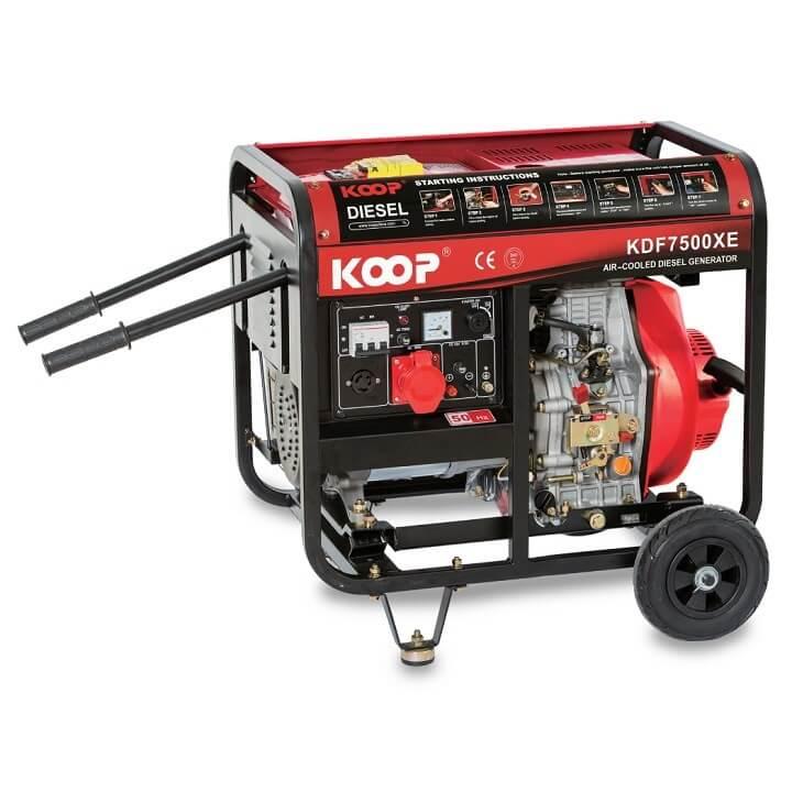 ویژگی های مختلف موتور برق های شرکت کوپ