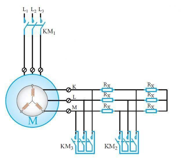 با استفاده از بانکهای مقاومتی عملکرد موتورهای روتور سیم پیچی تنظیم میشود.