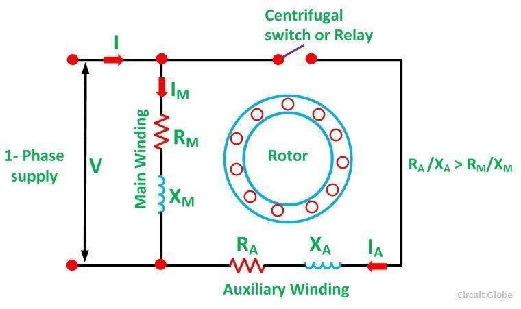 مدار الکتروموتورهای تکفاز AC بطور ساده طراحی و ساخته میشوند.