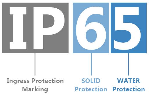 IP محصولات الکتریکی با دو رقم نشان داده میشود.