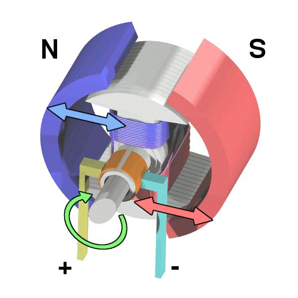 سوییچ گردشی باعث چرخش آرمیچر و بوجود آمدن آهنربای موقت میشود.